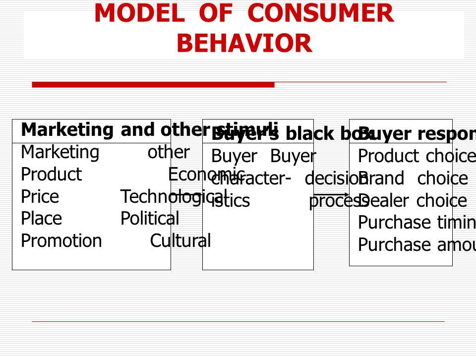 ปัจจัยที่มีอิทธิพลต่อพฤติกรรม ลูกค้า  ปัจจัยส่วนบุคคล  ปัจจัยด้านสังคม  ปัจจัยทางวัฒนธรรม  ปัจจัยด้านจิตวิทยา