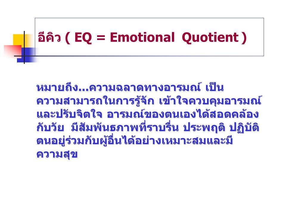 อีคิว ( EQ = Emotional Quotient ) หมายถึง...ความฉลาดทางอารมณ์ เป็น ความสามารถในการรู้จัก เข้าใจควบคุมอารมณ์ และปรับจิตใจ อารมณ์ของตนเองได้สอดคล้อง กับ