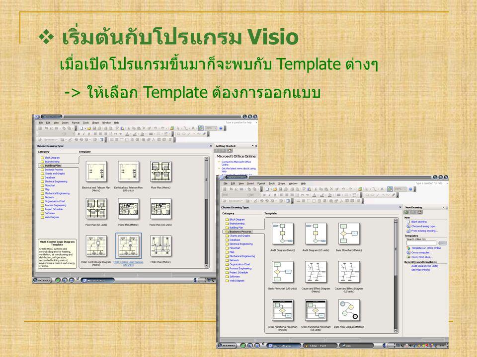  เริ่มต้นกับโปรแกรม Visio เมื่อเปิดโปรแกรมขึ้นมาก็จะพบกับ Template ต่างๆ -> ให้เลือก Template ต้องการออกแบบ