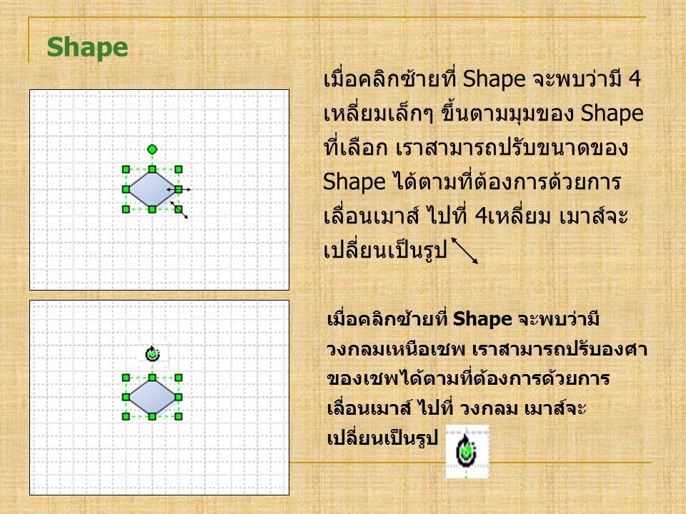 Shape เมื่อคลิกซ้ายที่ Shape จะพบว่ามี 4 เหลี่ยมเล็กๆ ขึ้นตามมุมของ Shape ที่เลือก เราสามารถปรับขนาดของ Shape ได้ตามที่ต้องการด้วยการ เลื่อนเมาส์ ไปที