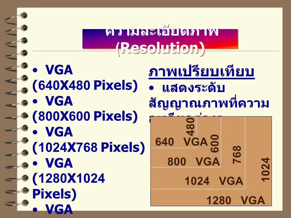 ความละเอียดภาพ (Resolution) VGA (640X480 Pixels) VGA (800X600 Pixels) VGA (1024X768 Pixels) VGA (1280X1024 Pixels) VGA (1600X1280 Pixels) ภาพเปรียบเทียบ แสดงระดับ สัญญาณภาพที่ความ ละเอียดต่างๆ 640 VGA 800 VGA 1024 VGA 1280 VGA 480 600 768 1024