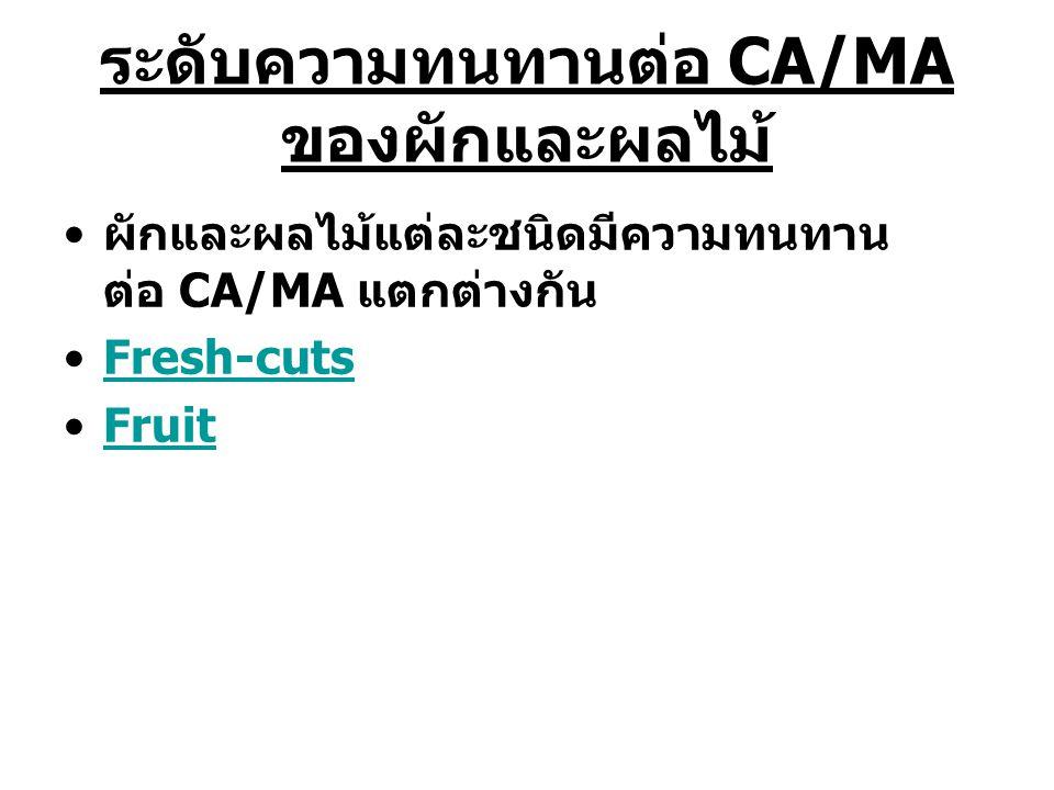 ระดับความทนทานต่อ CA/MA ของผักและผลไม้ ผักและผลไม้แต่ละชนิดมีความทนทาน ต่อ CA/MA แตกต่างกัน Fresh-cuts Fruit