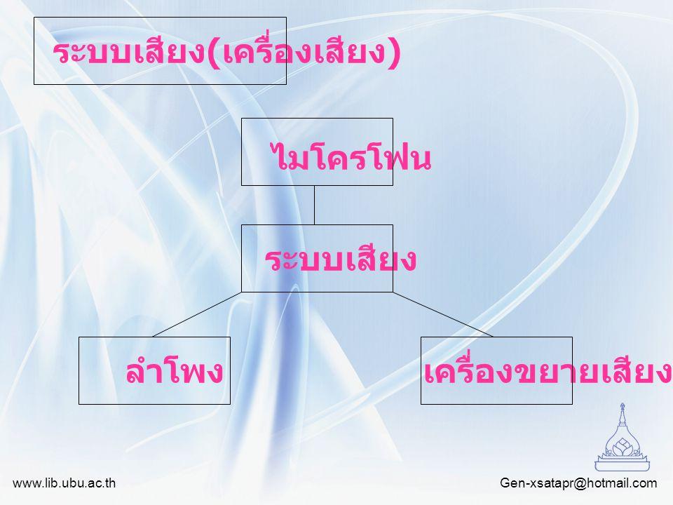 Gen-xsatapr@hotmail.com www.lib.ubu.ac.th ระบบเสียง ( เครื่องเสียง ) ไมโครโฟน ระบบเสียง ลำโพงเครื่องขยายเสียง