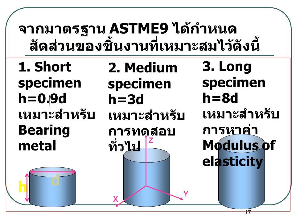 17 จากมาตรฐาน ASTME9 ได้กำหนด สัดส่วนของชิ้นงานที่เหมาะสมไว้ดังนี้ 1. Short specimen h=0.9d เหมาะสำหรับ Bearing metal 2. Medium specimen h=3d เหมาะสำห