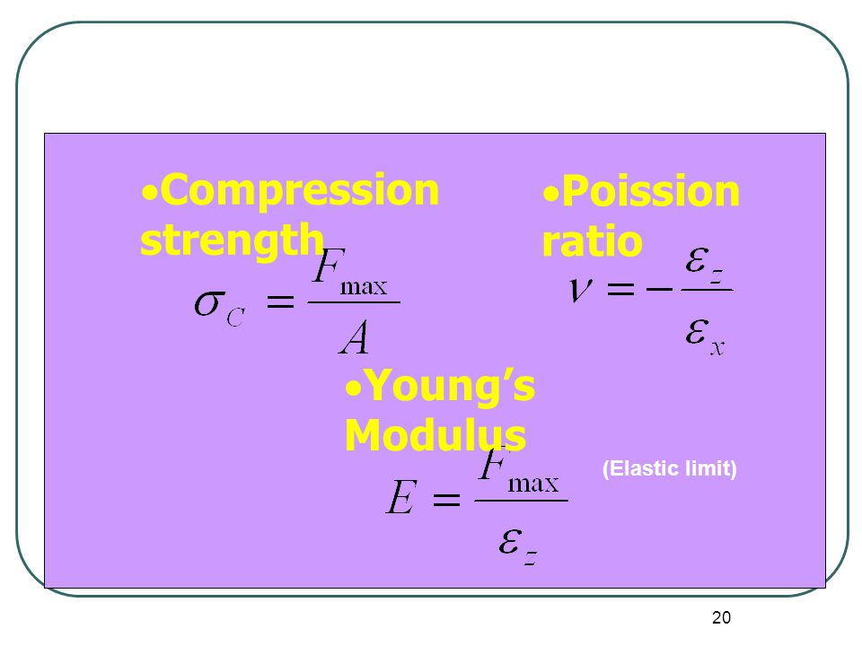 20  Compression strength  Poission ratio  Young's Modulus (Elastic limit)