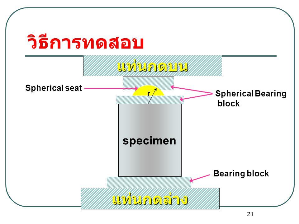 21 วิธีการทดสอบ แท่นกดล่าง แท่นกดบน specimen r Spherical seat Spherical Bearing block Bearing block