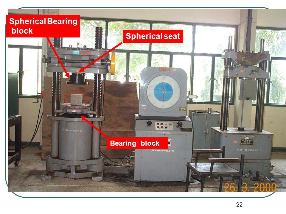 22 Spherical seat Spherical Bearing block Bearing block