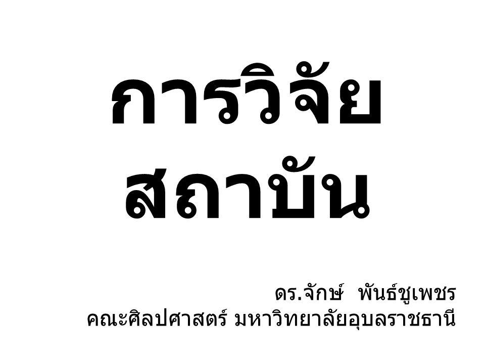 การวิจัย สถาบัน ดร. จักษ์ พันธ์ชูเพชร คณะศิลปศาสตร์ มหาวิทยาลัยอุบลราชธานี