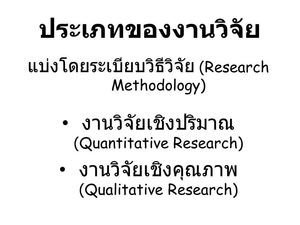 ประเภทของงานวิจัย แบ่งโดยระเบียบวิธีวิจัย (Research Methodology) งานวิจัยเชิงปริมาณ (Quantitative Research) งานวิจัยเชิงคุณภาพ (Qualitative Research)