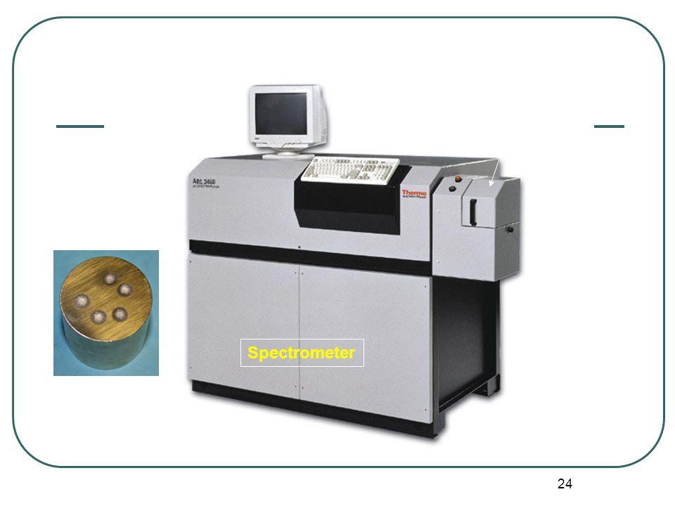 24 Work Table Spectrometer
