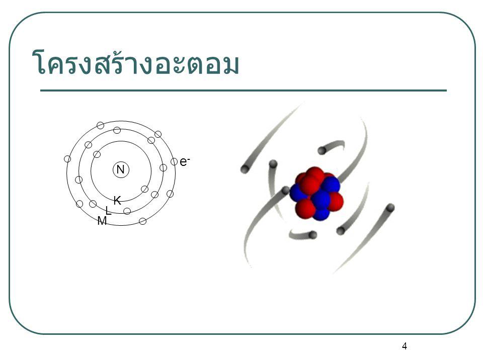 4 โครงสร้างอะตอม N e-e- K L M