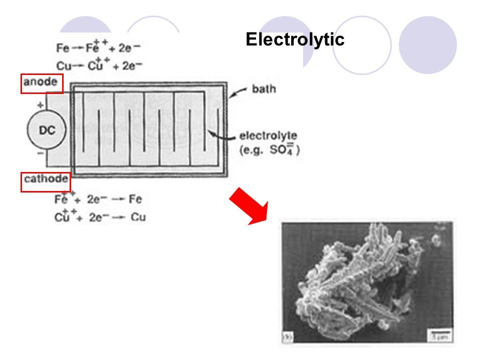23 Electrolytic