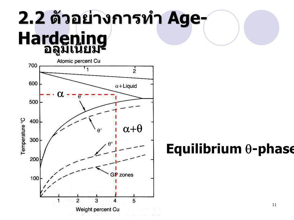 11 2.2 ตัวอย่างการทำ Age- Hardening อลูมิเนียม - ทองแดง Equilibrium  -phase (CuAl 2 )  