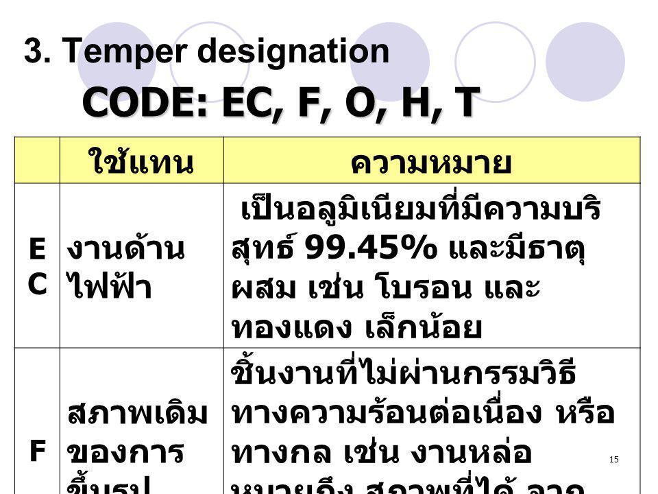 15 3. Temper designation ใช้แทนความหมาย ECEC งานด้าน ไฟฟ้า เป็นอลูมิเนียมที่มีความบริ สุทธ์ 99.45% และมีธาตุ ผสม เช่น โบรอน และ ทองแดง เล็กน้อย F สภาพ