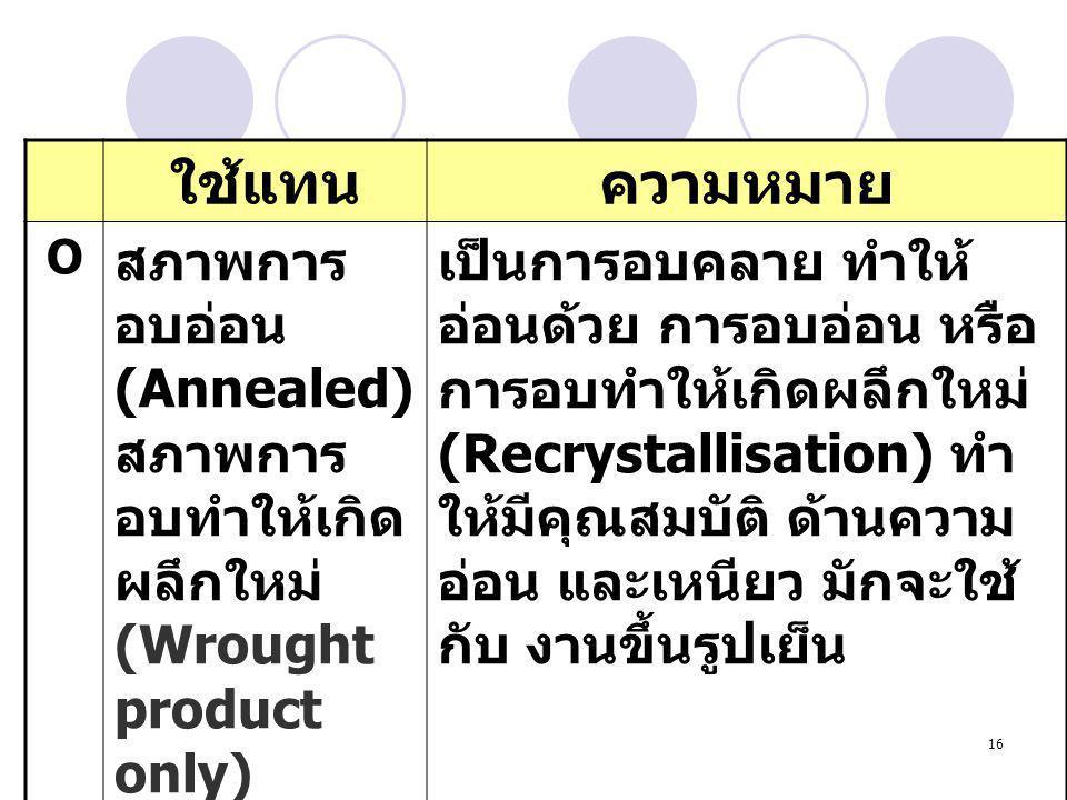 16 ใช้แทนความหมาย O สภาพการ อบอ่อน (Annealed) สภาพการ อบทำให้เกิด ผลึกใหม่ (Wrought product only) เป็นการอบคลาย ทำให้ อ่อนด้วย การอบอ่อน หรือ การอบทำใ