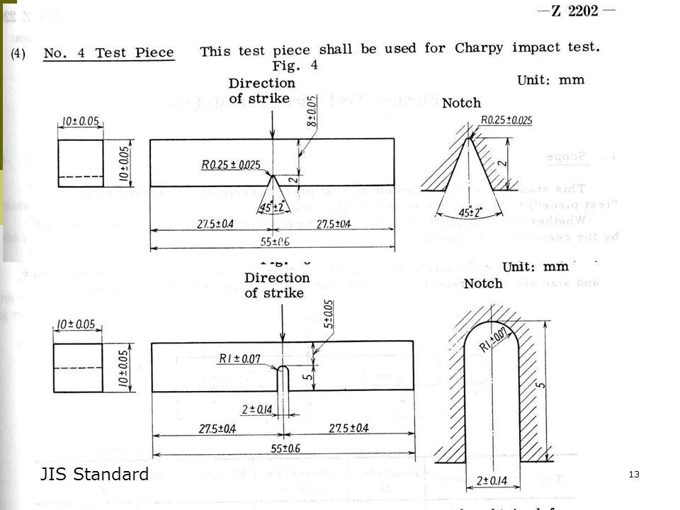 13 JIS Standard
