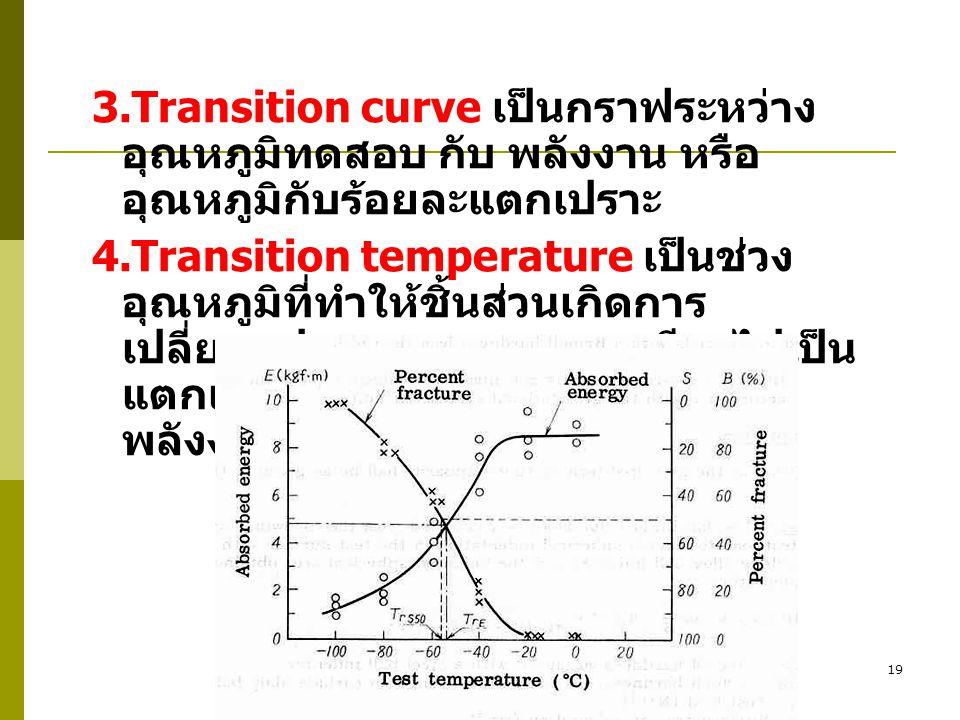19 3.Transition curve เป็นกราฟระหว่าง อุณหภูมิทดสอบ กับ พลังงาน หรือ อุณหภูมิกับร้อยละแตกเปราะ 4.Transition temperature เป็นช่วง อุณหภูมิที่ทำให้ชิ้นส