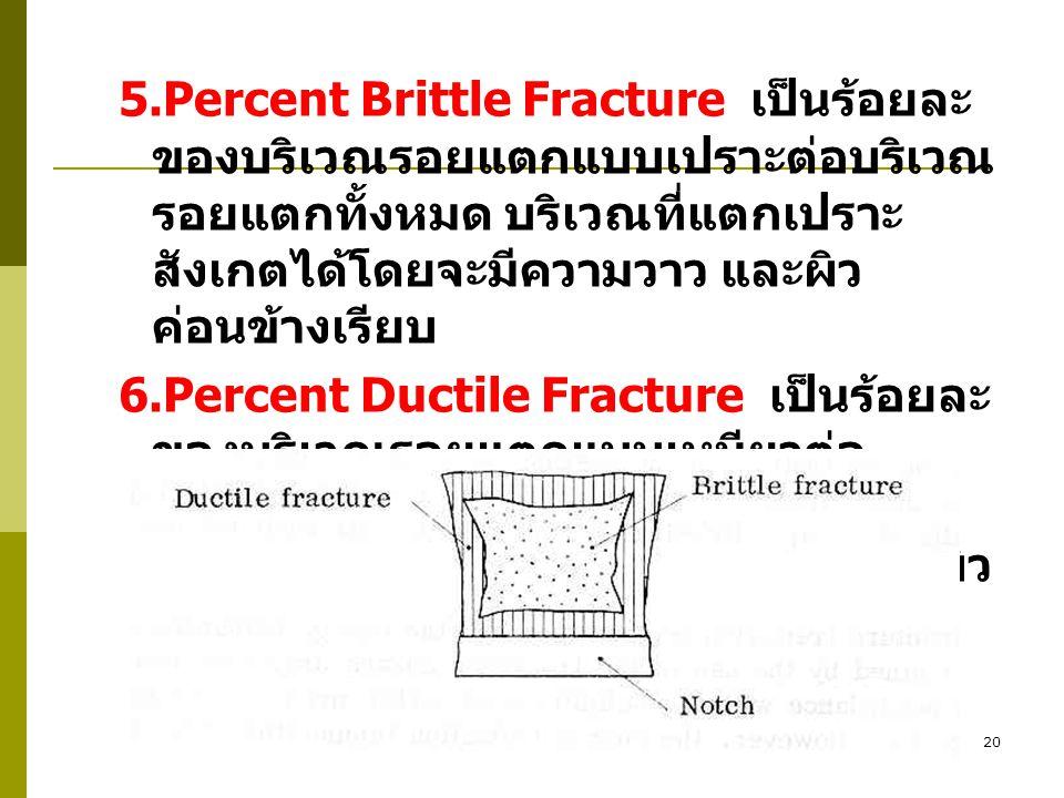 20 5.Percent Brittle Fracture เป็นร้อยละ ของบริเวณรอยแตกแบบเปราะต่อบริเวณ รอยแตกทั้งหมด บริเวณที่แตกเปราะ สังเกตได้โดยจะมีความวาว และผิว ค่อนข้างเรียบ