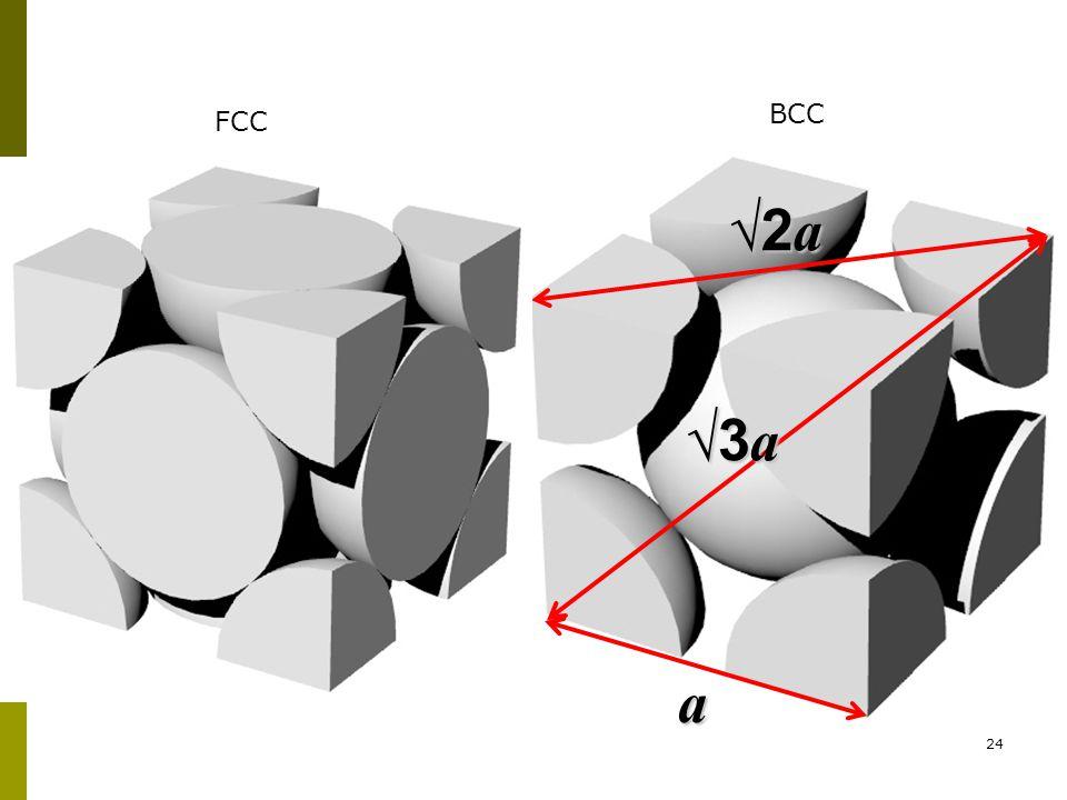 24 √3a√3a√3a√3a a √2a√2a√2a√2a FCC BCC