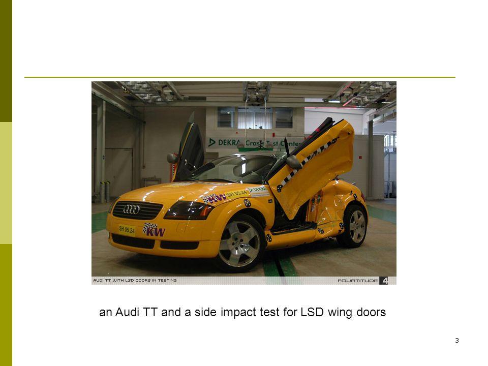14 JIS Standard