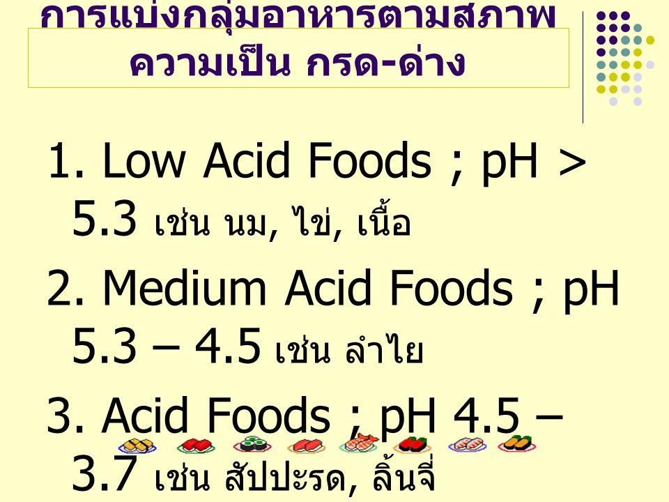 ปัจจัยที่ก่อให้เกิดปัญหา - เกิดกับ low acid foods - เกิดกับโรงงานที่มีระบบ cooling ไม่ดี - เก็บผลิตภัณฑ์ที่อุณหภูมิสูง - เชื้อนี้ทนอุณหภูมิได้ต่ำกว่าเชื้อที่ก่อ ปัญหา flat sour หรือ TA spoilage การตรวจเชื้อ - ตรวจหา colony ที่สร้าง H 2 S - เกิด colony สีดำบน iron sulfite agar ที่ 55 0 ซ