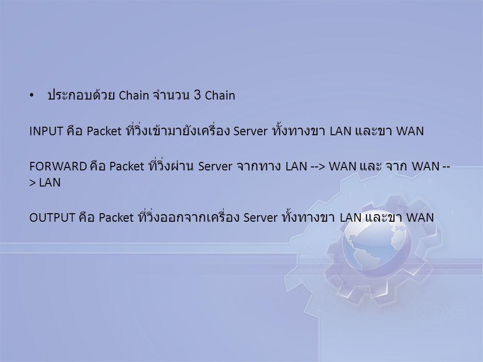 และ policy จะเป็น ACCEPT INPUT คือ อนุญาติให้ทุก Packet วิ่งเข้ามายัง Server FORWARD คือ อนุญาติให้ทุก Packet วิ่งผ่าน Server OUTPUT คือ อนุญาติให้ทุก Packet วิ่งออกจาก Server ในการใช้งานนั้น Chain INPUT/OUTPUT จะใช้ในกรณีที่เครื่องเราทำหน้าที่เป็น Server และ Chain FORWARD นั้น จะใช้ในกรณีที่เครื่องเราทำหน้าที่เป็น Gateway