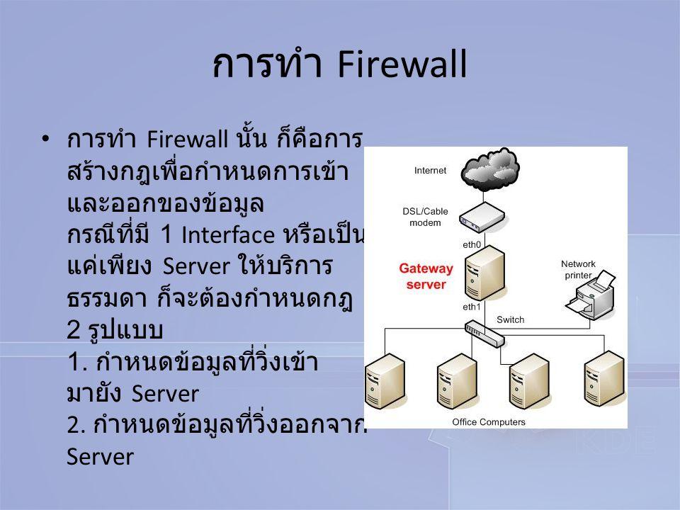 กรณีที่มี 2 Interface และทำ หน้าที่เป็น Gateway และ ให้บริการด้วย จะต้องกำหนด กฎ 4 รูปแบบ 1.