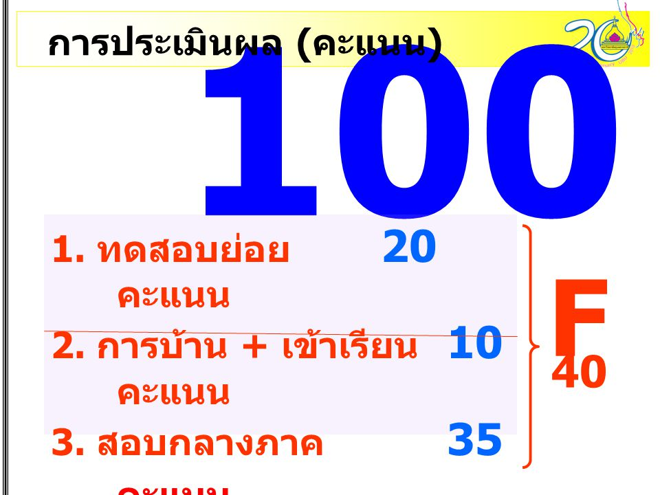 100 1. ทดสอบย่อย 20 คะแนน 2. การบ้าน + เข้าเรียน 10 คะแนน 3. สอบกลางภาค 35 คะแนน 4. สอบปลายภาค 35 คะแนน การประเมินผล ( คะแนน ) 40 F