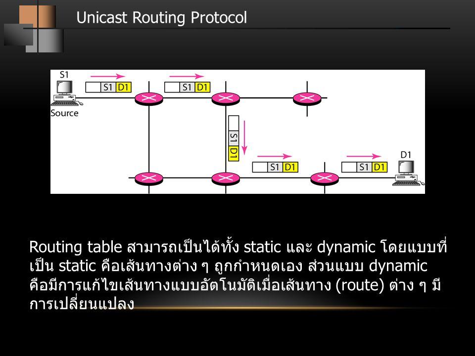 Unicast Routing Protocol Routing table สามารถเป็นได้ทั้ง static และ dynamic โดยแบบที่ เป็น static คือเส้นทางต่าง ๆ ถูกกำหนดเอง ส่วนแบบ dynamic คือมีกา