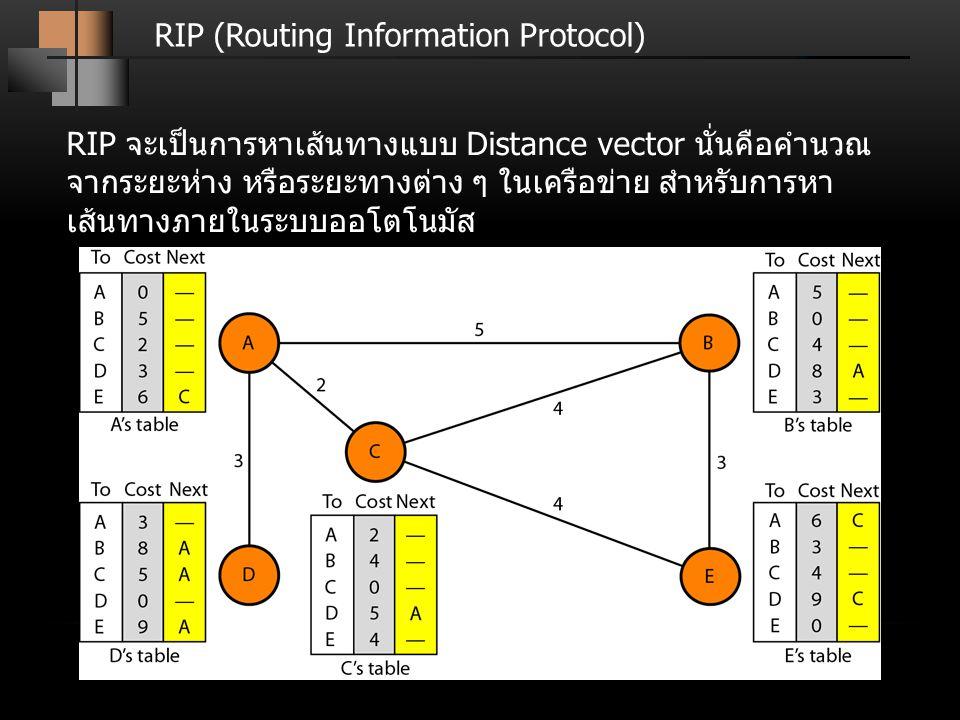 RIP (Routing Information Protocol) RIP จะเป็นการหาเส้นทางแบบ Distance vector นั่นคือคำนวณ จากระยะห่าง หรือระยะทางต่าง ๆ ในเครือข่าย สำหรับการหา เส้นทา