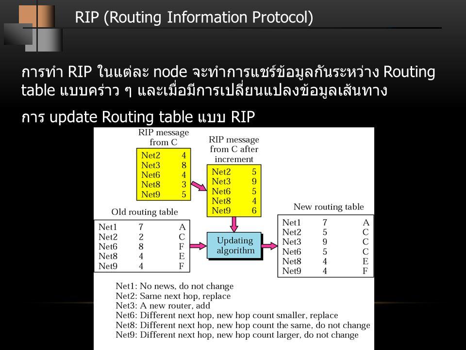 RIP (Routing Information Protocol) การทำ RIP ในแต่ละ node จะทำการแชร์ข้อมูลกันระหว่าง Routing table แบบคร่าว ๆ และเมื่อมีการเปลี่ยนแปลงข้อมูลเส้นทาง ก