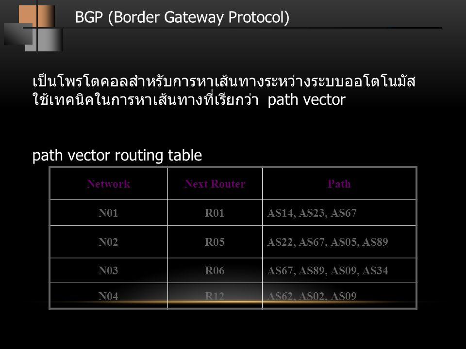 BGP (Border Gateway Protocol) เป็นโพรโตคอลสำหรับการหาเส้นทางระหว่างระบบออโตโนมัส ใช้เทคนิคในการหาเส้นทางที่เรียกว่า path vector path vector routing ta