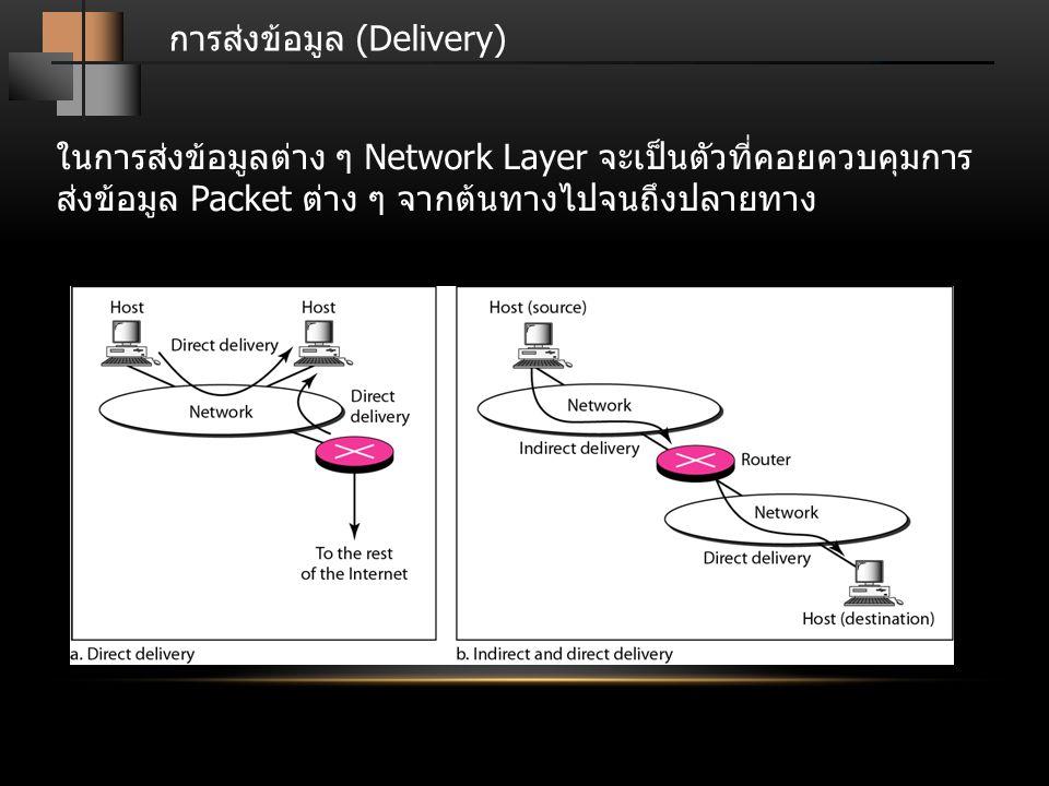 การส่งต่อข้อมูล (Forwarding) Forwarding คือการกำหนดที่ตำแหน่งเส้นทางของ Packet เพื่อ ส่งไปยังเครื่องปลายทาง ในการ Forwarding จำเป็นต้องมีตาราง เส้นทาง (Routing Table) ที่อยู่ใน Host หรือ Router ต่าง ๆ เมื่อ Host มี Packet ที่ต้องการส่ง หรือ Router ได้รับ Packet เข้ามา มันจะทำการหาเส้นทางต่อไปจาก Routing Table แล้วก็ส่งไปยัง เส้นทางเหล่านั้นส่งถึงปลายทาง