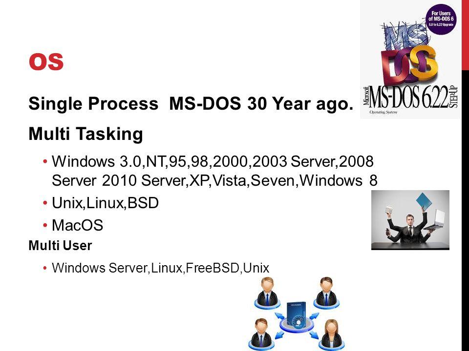 OS Single Process MS-DOS 30 Year ago. Multi Tasking Windows 3.0,NT,95,98,2000,2003 Server,2008 Server 2010 Server,XP,Vista,Seven,Windows 8 Unix,Linux,