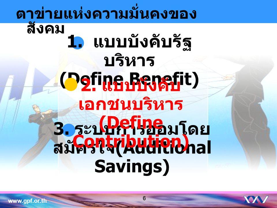 www.gpf.or.th 66 1. แบบบังคับรัฐ บริหาร (Define Benefit) ตาข่ายแห่งความมั่นคงของ สังคม 3. ระบบการออมโดย สมัครใจ (Additional Savings) 2. แบบบังคับ เอกช