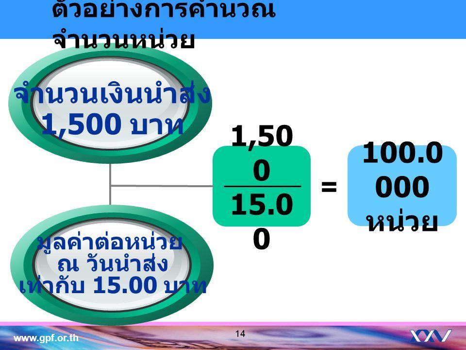 www.gpf.or.th 14 100.0 000 หน่วย = 1,50 0 15.0 0 จำนวนเงินนำส่ง 1,500 บาท มูลค่าต่อหน่วย ณ วันนำส่ง เท่ากับ 15.00 บาท ตัวอย่างการคำนวณ จำนวนหน่วย