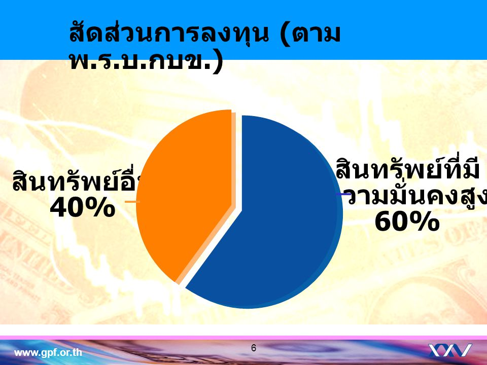www.gpf.or.th 6 สัดส่วนการลงทุน ( ตาม พ. ร. บ. กบข.) สินทรัพย์ที่มี ความมั่นคงสูง 60% สินทรัพย์อื่น 40%