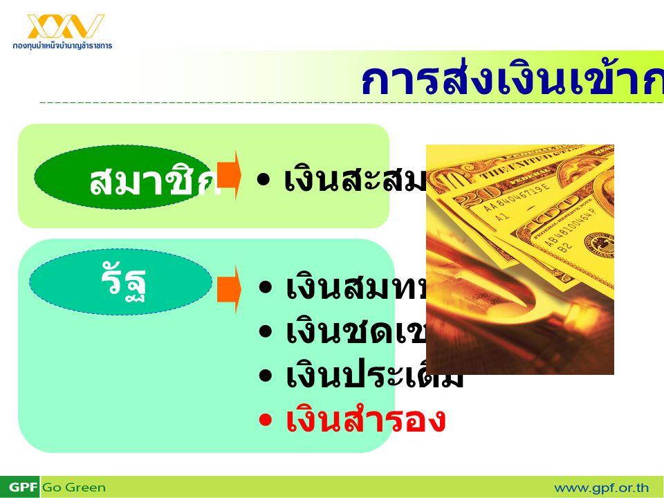 เงินสมทบ เงินชดเชย เงินประเดิม เงินสำรอง สมาชิก เงินสะสม รัฐ การส่งเงินเข้ากองทุน