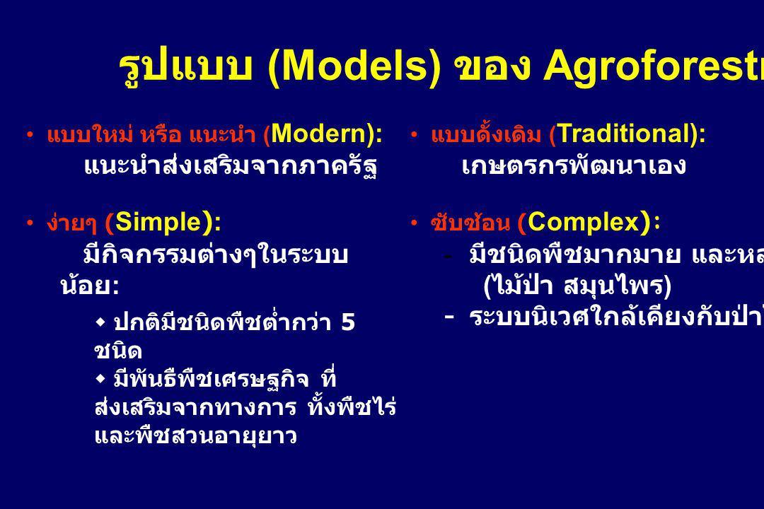 รูปแบบ (Models) ของ Agroforestry แบบใหม่ หรือ แนะนำ ( Modern): แนะนำส่งเสริมจากภาครัฐ ง่ายๆ ( Simple): มีกิจกรรมต่างๆในระบบ น้อย :  ปกติมีชนิดพืชต่ำก