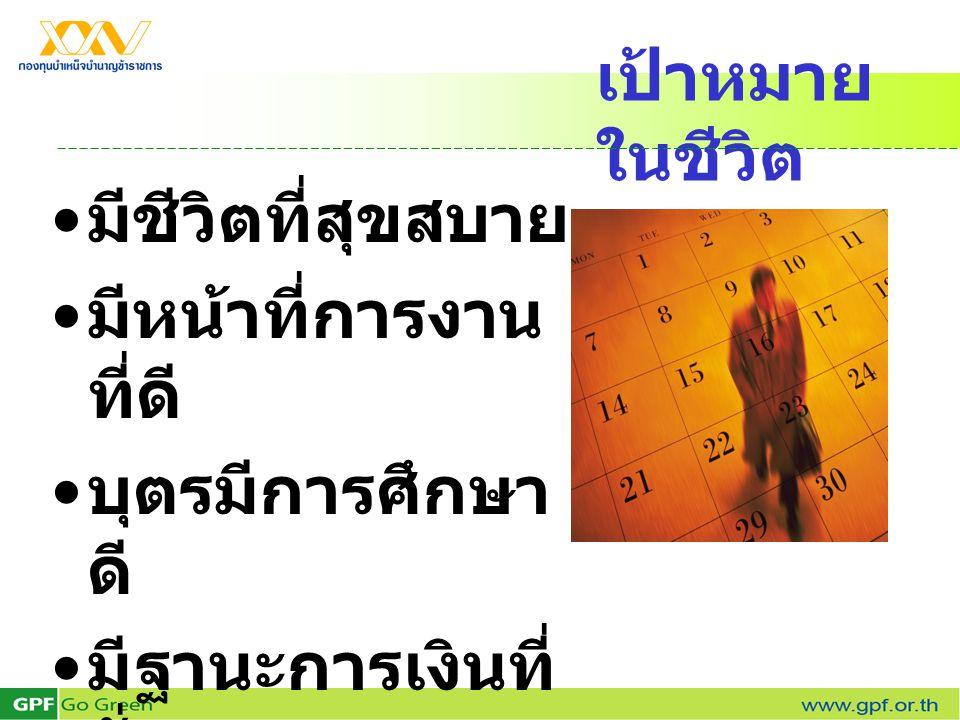 มีชีวิตที่สุขสบาย มีหน้าที่การงาน ที่ดี บุตรมีการศึกษา ดี มีฐานะการเงินที่ มั่นคง มีชีวิตที่สบายใน วัยเกษียณ เป้าหมาย ในชีวิต