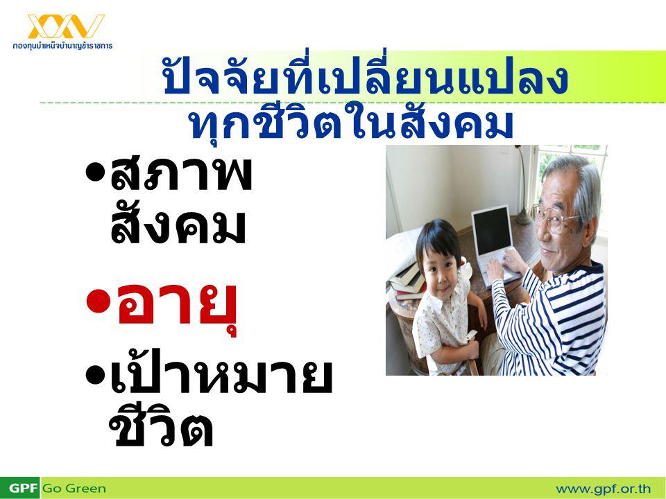 ปัจจัยที่เปลี่ยนแปลง ทุกชีวิตในสังคม สภาพ สังคม อายุ เป้าหมาย ชีวิต