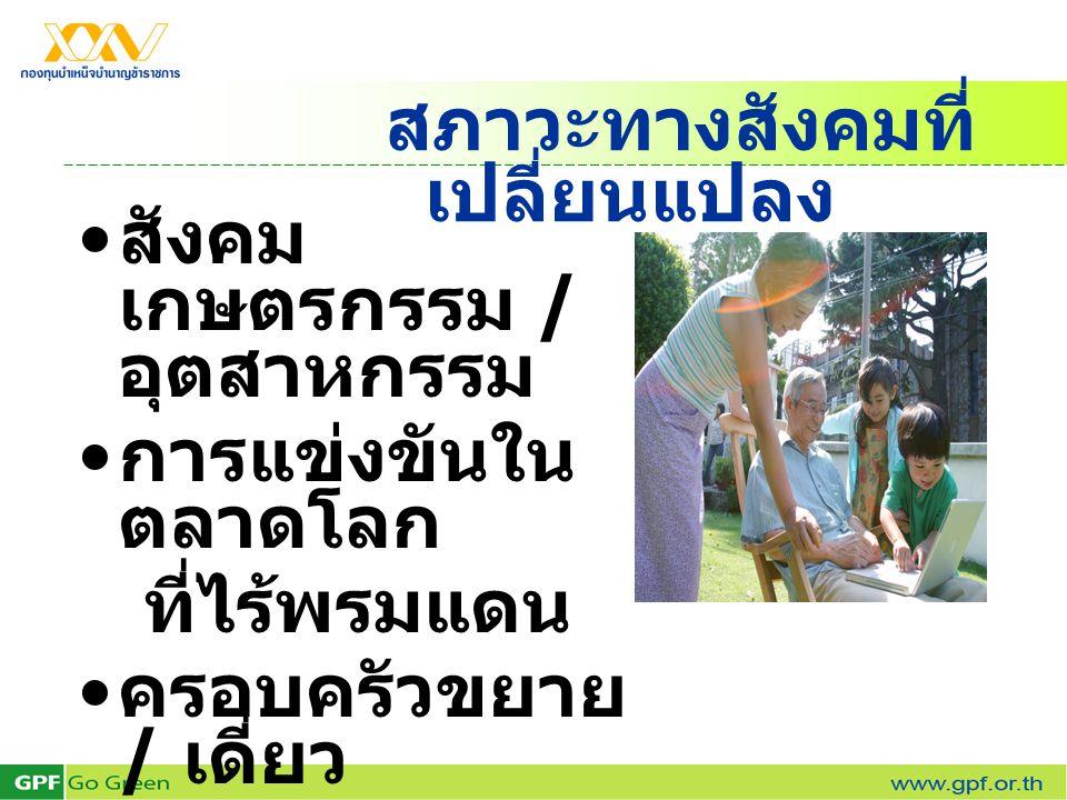 สังคม เกษตรกรรม / อุตสาหกรรม การแข่งขันใน ตลาดโลก ที่ไร้พรมแดน ครอบครัวขยาย / เดี่ยว แต่งงานเร็ว / ช้า สภาวะทางสังคมที่ เปลี่ยนแปลง
