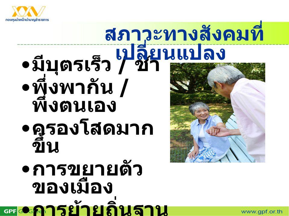 ปัญหาทั่วไปของคนวัยเกษียณ ด้าน การเงิน รายได้ต่ำ เพราะไม่ได้ ประกอบอาชีพ ขาดแคลนเงิน ออม ด้าน สังคม ความรู้สึกว้าเหว่ การขาดคนดูแล