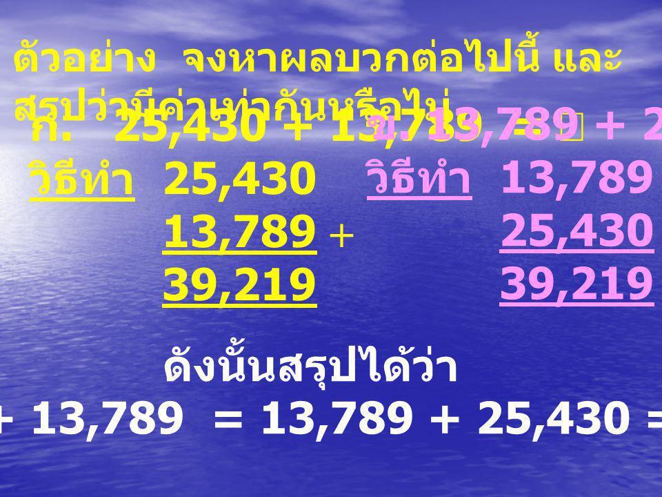 ตัวอย่าง จงหาผลบวกต่อไปนี้ และ สรุปว่ามีค่าเท่ากันหรือไม่ ก. 25,430 + 13,789 =  วิธีทำ 25,430 13,789  39,219 ดังนั้นสรุปได้ว่า 25,430 + 13,789 = 13,