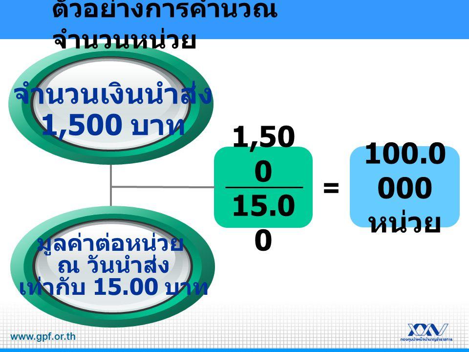 www.gpf.or.th 100.0 000 หน่วย = 1,50 0 15.0 0 จำนวนเงินนำส่ง 1,500 บาท มูลค่าต่อหน่วย ณ วันนำส่ง เท่ากับ 15.00 บาท ตัวอย่างการคำนวณ จำนวนหน่วย