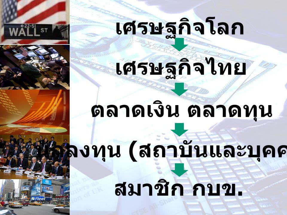 www.gpf.or.th สมาชิก กบข. เศรษฐกิจโลก เศรษฐกิจไทย ตลาดเงิน ตลาดทุน นักลงทุน ( สถาบันและบุคคล )