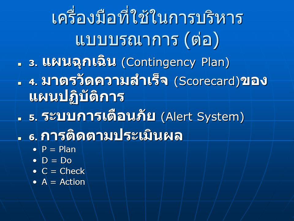 เครื่องมือที่ใช้ในการบริหาร แบบบรณาการ ( ต่อ ) 3. แผนฉุกเฉิน (Contingency Plan) 3. แผนฉุกเฉิน (Contingency Plan) 4. มาตรวัดความสำเร็จ (Scorecard) ของ