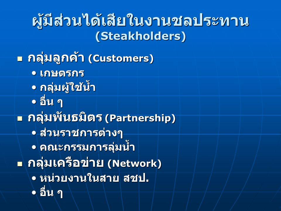 ผู้มีส่วนได้เสียในงานชลประทาน (Steakholders) กลุ่มลูกค้า (Customers) กลุ่มลูกค้า (Customers) เกษตรกร เกษตรกร กลุ่มผู้ใช้น้ำ กลุ่มผู้ใช้น้ำ อื่น ๆ อื่น