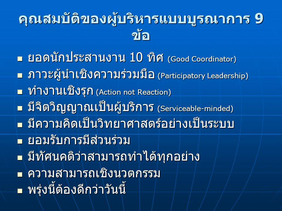 คุณสมบัติของผู้บริหารแบบบูรณาการ 9 ข้อ ยอดนักประสานงาน 10 ทิศ (Good Coordinator) ยอดนักประสานงาน 10 ทิศ (Good Coordinator) ภาวะผู้นำเชิงความร่วมมือ (P