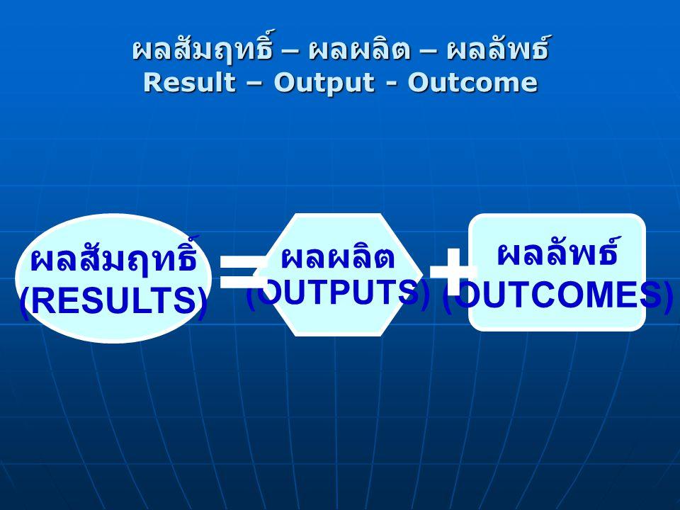 ผลสัมฤทธิ์ – ผลผลิต – ผลลัพธ์ Result – Output - Outcome ผลสัมฤทธิ์ (RESULTS) ผลผลิต (OUTPUTS) ผลลัพธ์ (OUTCOMES) =+